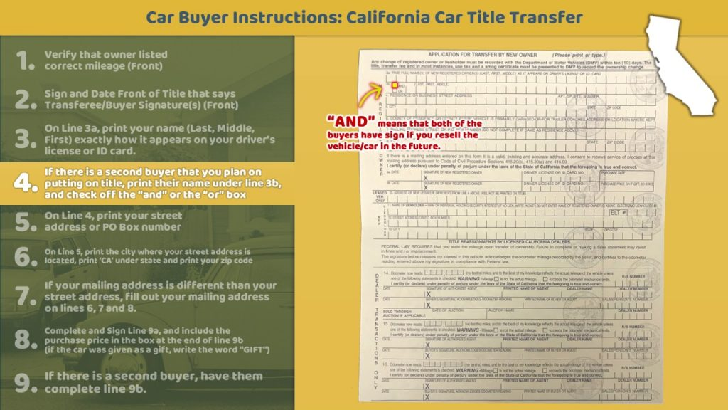 California Certificate of Title