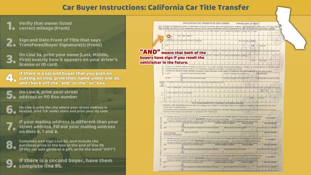 California Certificate of Title