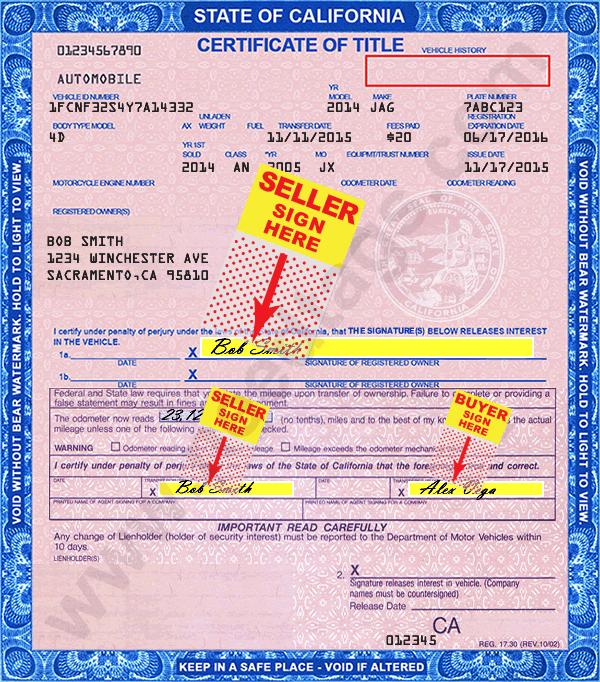 Certificate of Title DMV