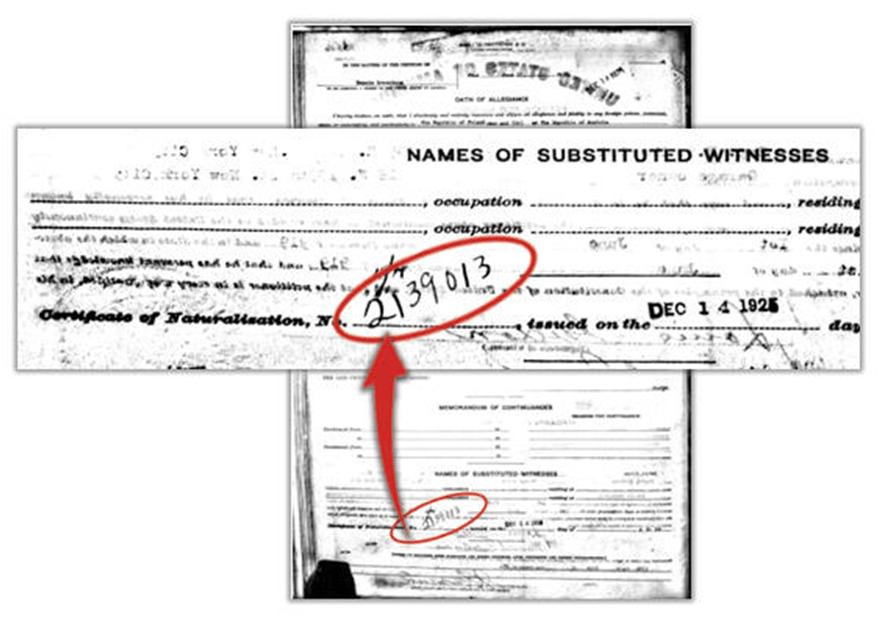 Certificate Of Naturalization Certificate Of