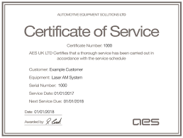 What is Certificate of Service?