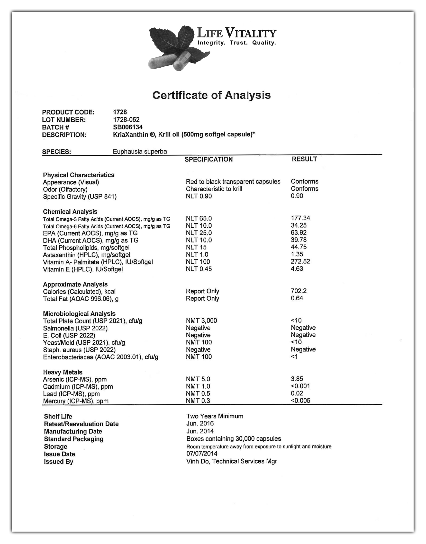 Certificate of Analysis Meaning